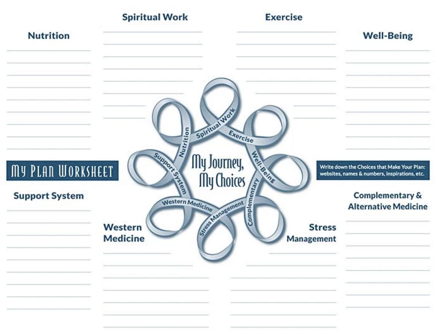 Make Your Plan – Life Plan Worksheet